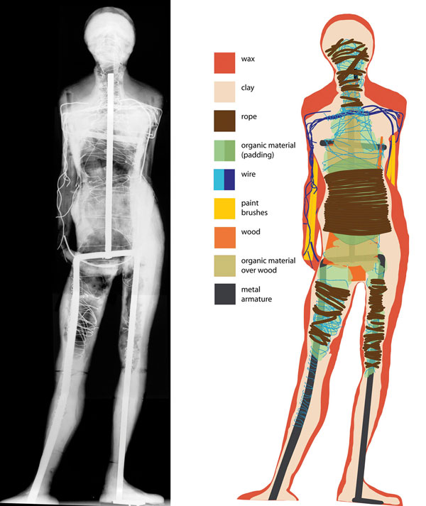 The complex construction of Degas's wax Little Dancer is visible in a radiograph (left) and a schematic diagram of the inner armature (far right). The figure was examined by a team of conservators and scientists at the National Gallery of Art.