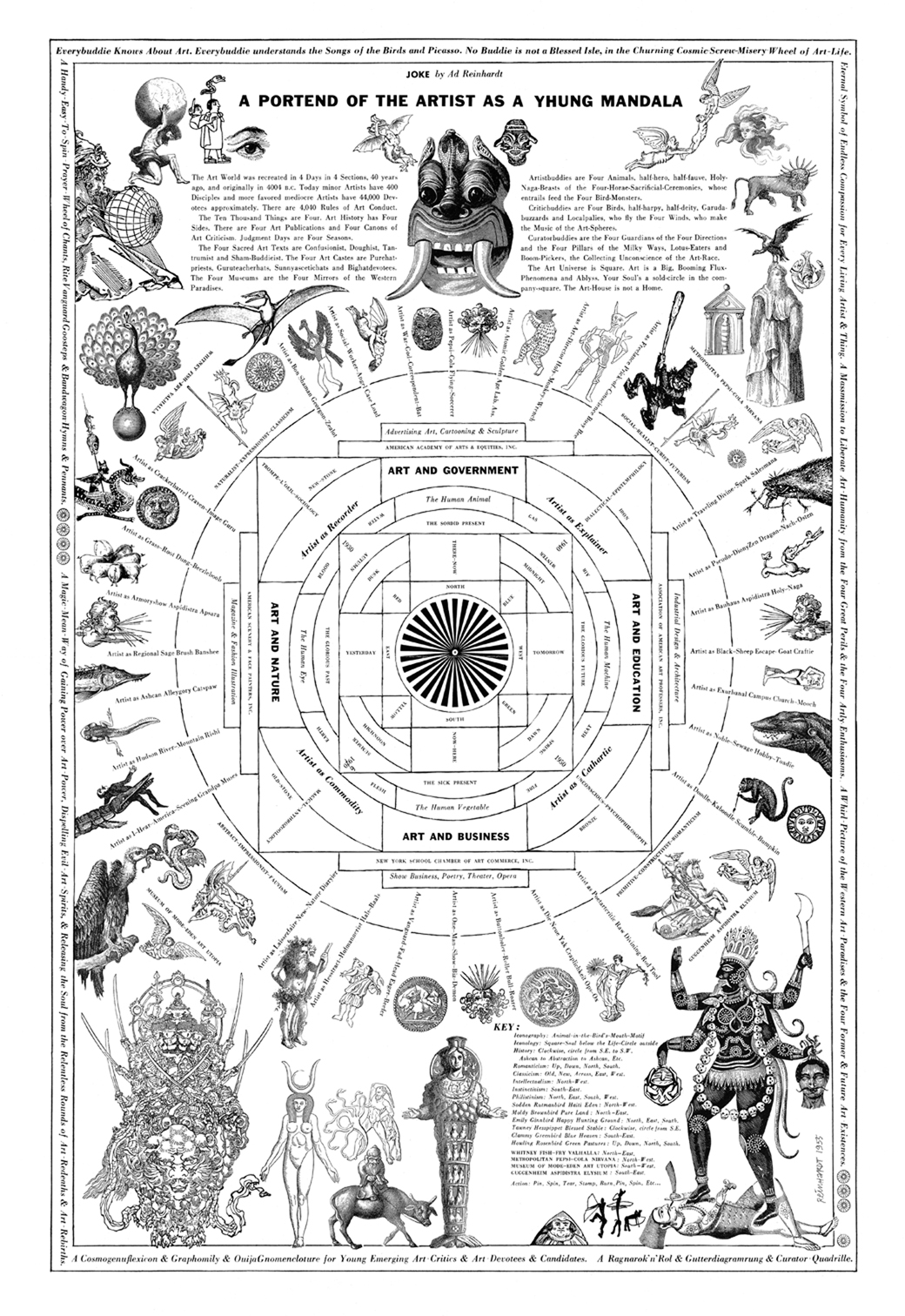 A Portend of the Artist as a Yhung Mandala, ARTnews, May 1956. ©2013 ESTATE OF AD REINHARDT / ARTISTS RIGHTS SOCIETY (ARS), NEW YORK.