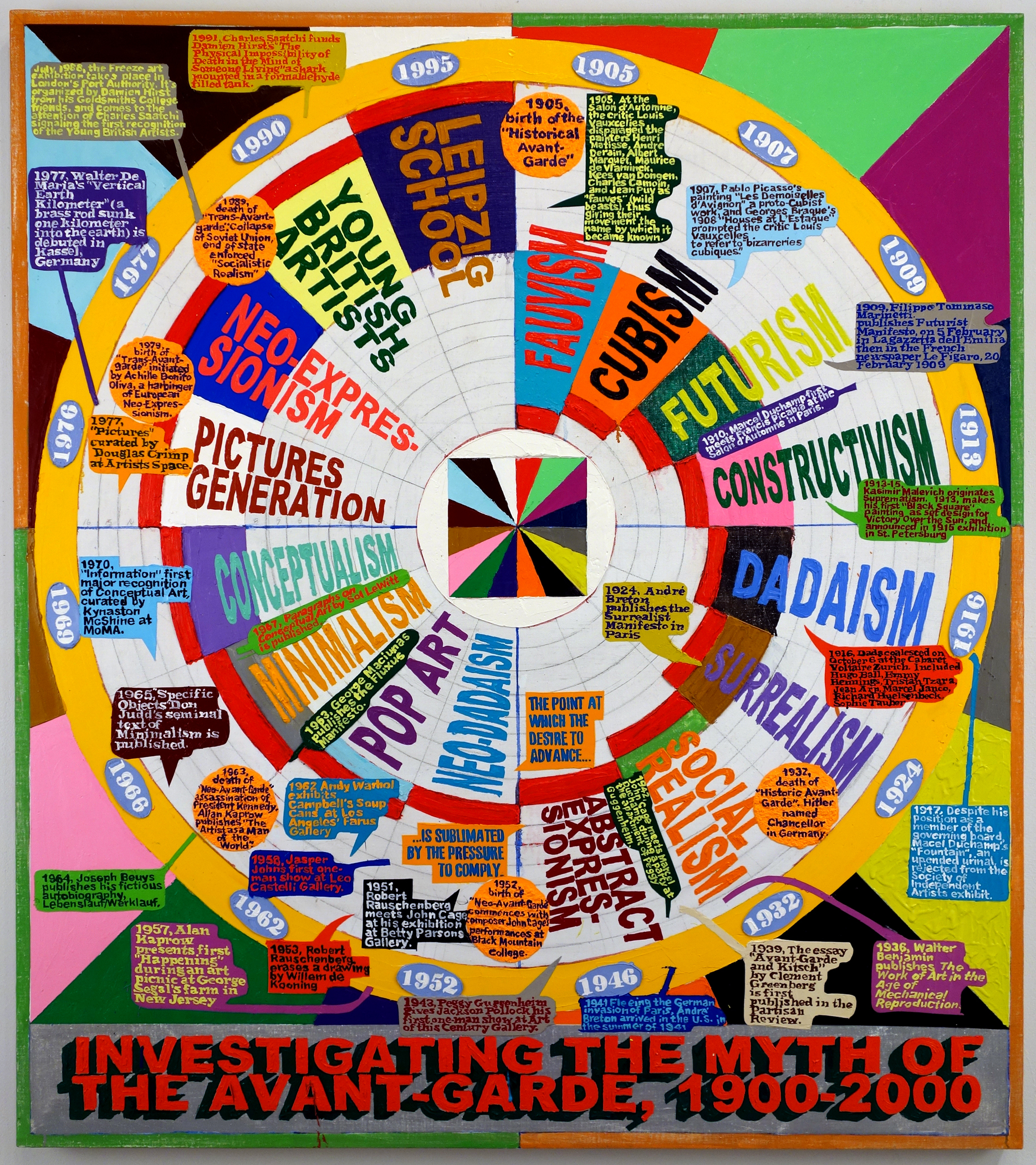 10 Amazing Data Visualizations Of Creativity And Art