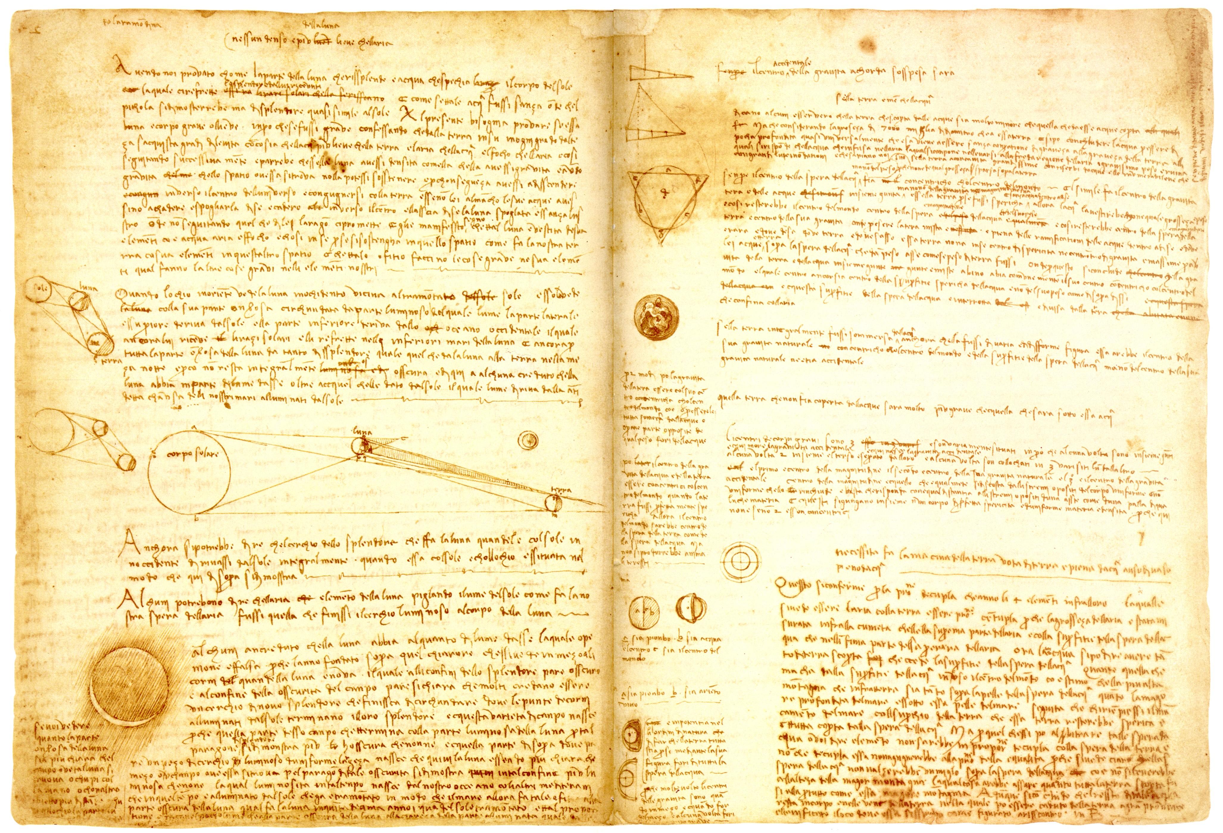 Morning Links: Leonardo da Vinci's Notebook Edition