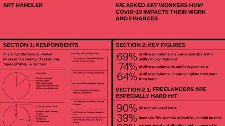 Survey Confirms Fears of Precarious Art