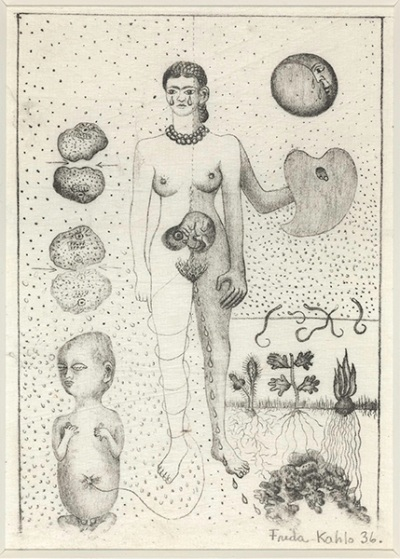Frida Kahlo miscarriage lithograph